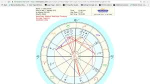 How To Cast Your Natal Chart Using Astro Com
