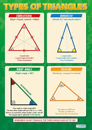 Triangle Types Chart Types Of Triangles Math Posters Gloss Paper Measuring 33 X 23 5 Math Charts For The Classroom Education Charts By Daydream Education