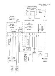 edison fuse box diagram data wiring diagrams \u2022 power saving box diagram at Power Box Diagram