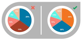 Create A Pie Chart Kidzone 16 Problem Solving Create A Graph Classic Pie Chart