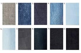 Denim Washes And Finishes Know Your Denim Burton Menswear