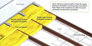 r30 unfaced insulation double layer roof insulation r30 unfaced insulation menards r30 unfaced insulation