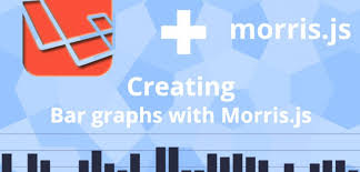 Morris Chart Json Example Creating Bar Graphs With Ajax And Morris Library Maks