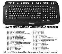 How To Make Tm Symbol
