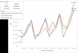 Show Hide And Format Mark Labels Tableau