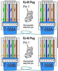 ethernet plug wiring diagram wiring diagram and hernes wiring diagram how to make cat5e wire printable