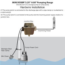 wiring diagram for sump pump switch yhgfdmuor net Septic Pump Wiring Diagram wiring diagram for sump pump switch the wiring diagram, wiring diagram wiring diagram for septic pump