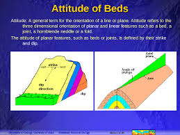 attitude of beds powerpoint