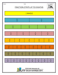 Equivalent Fractions Bars Chart Equivalent Fractions Lessons Tes Teach