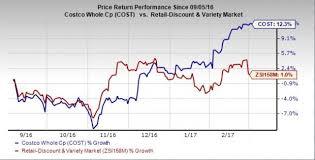 Costco Stock Quote Cool Costco COST Earnings And Revenues Miss Estimates In Q48 Nasdaq