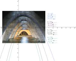 the shape of a quadratics is called a parabola have a look at this to see where they are used