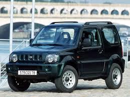 2018 suzuki jimny india. exellent india maruti suzuki jimny upcoming cars in india to 2018 suzuki jimny india