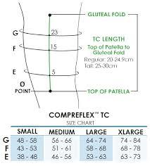 Compreflex Sizing Chart Biacare Compreflex Thigh Component 30 40 Mmhg Compression Wrap
