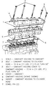 repair guides engine mechanical camshaft carrier cover click image to see an enlarged view