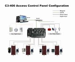 access control door wiring diagram access image door access control system wiring diagram smartdraw diagrams on access control door wiring diagram