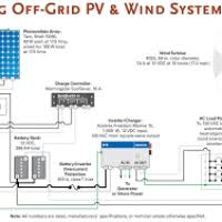 wiring schematic for off grid pv system skazu co Off Grid Solar Wiring Diagram tiny house pv schematic source � grid tie battery backup wiring diagram solar system wiring diagram off grid solar system wiring diagram
