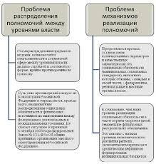 Руководство по социальной педиатрии Разработка стратегии  Проблемы региональной политики охраны здоровья детей