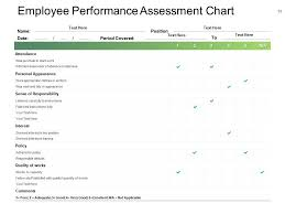 Review Employee Employee Performance Review Powerpoint Presentation Slides