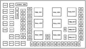 2005 excursion fuse diagram wiring diagram \u2022 2000 ford excursion fuse box diagram 1999 2005 ford excursion fuse box diagram fuse diagram rh knigaproavto ru 2001 ford excursion fuse panel diagram 2005 excursion fuse diagram