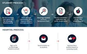 Advantage Students Medical Student Background Check Infomart