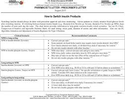 Pharmacist Letter Insulin Chart Initiation And Adjustment Of Insulin Regimens For Type 2