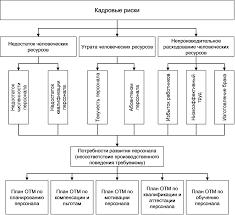 Стратегия минимизации рисков привлечения к административной ответственности