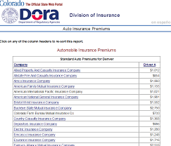 car insurance quotes examples quotesgram