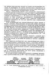 Контрольная рама Большая Энциклопедия Нефти и Газа статья  17