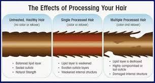 Bleach Hair Time Chart Can I Bleach My Hair Again After Ive Already Toned It I