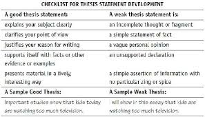 pages of term paper grading criteria