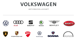 Volkswagen ag, known internationally as the volkswagen group, is a german multinational automotive manufacturing corporation headquartered i. Volkswagen Group Sales Down 15 2 In 2020 Automacha