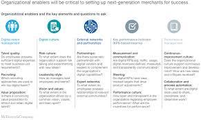 Retail Merchandising How Analytics And Digital Will Drive Retail Merchandising