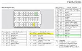 similiar honda accord fuse box location keywords fuse box diagram 2003 honda accord fuse panel 97 honda accord fuse box