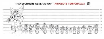 Transformers G1 Scale Chart 3rd Party Or Hastak Mp Minibots What Do You Prefer Page