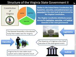 Virginia State Government Organizational Chart Monday January 12 2015 Who Is The Leader Of The Executive
