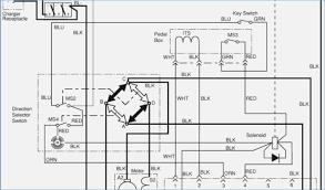 ezgo wiring diagram gas golf cart wiring diagram chocaraze wiring diagram for ezgo golf cart batteries ezgo txt wiring diagram ez go golf cart wiring diagram pdf free of ez go gas golf cart wiring diagram pdf in ezgo wiring diagram gas golf cart