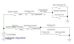 electric fan relay wiring diagram new wiring diagram radiator fan electric fan relay wiring diagram inspirational wiring diagram for electric radiator fan cooling fan relay switch