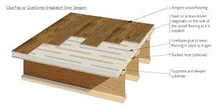 you have more installation options with our flooring than with solid wood flooring making it much more versatile to the uniqueness each project brings