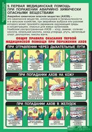 Реферат оказание первой медицинской помощи при отравлениях Москва Реферат оказание первой медицинской помощи при отравлениях