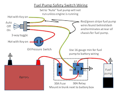 electric fuel pump wiring it is common to wire an electric fuel pump directly to the ignition switch or to a two way toggle the method shown here has proven to be beneficial for