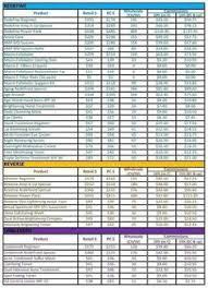 Rodan And Fields Pricing Chart 2018 256 Best Rodan And Fields Images Rodan Fields Rodan