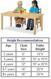 Table Chair Height Chart Chart For Height Recommendations For Childrens Furniture In