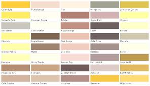 Home Depot Interior Paint Color Chart