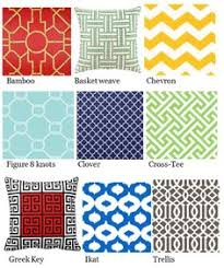 Pattern Names Unique Glossary Of Design Terminology 48 Patterns Craftyness