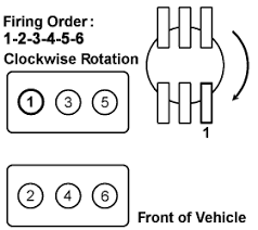 pajero 3 0l v6 firing order questions answers pictures 9 3 2012 6 08 48 pm gif