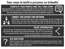 5 strategies to stay relevant as a parking professional build a linkedin presence