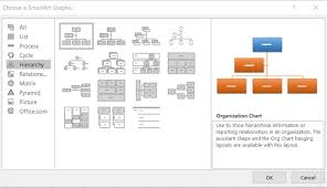 How To Do An Organizational Chart In Word Create An Org Chart In Word An Easy Start For Your Business