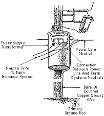 electricity flow on the farm (wisconsin public service) Electrical Transformer Wiring electric service to buildings electrical transformer wiring diagram