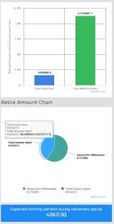 Nps Chart Nps Calculator Online Nps Pension Calculator Karvy Online