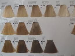 Goldwell Colorance Color Chart Sbiroregon Org